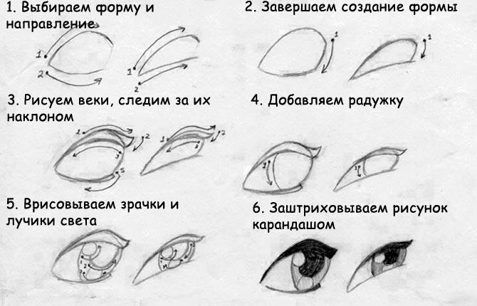 Первым делом научимся рисовать глаза ...: winxel.ru/narisovat-karandashom