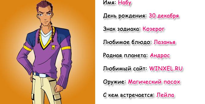Вся информация о Набу.